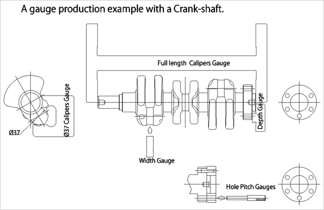 A gauge production example woth aCrack-shaft.